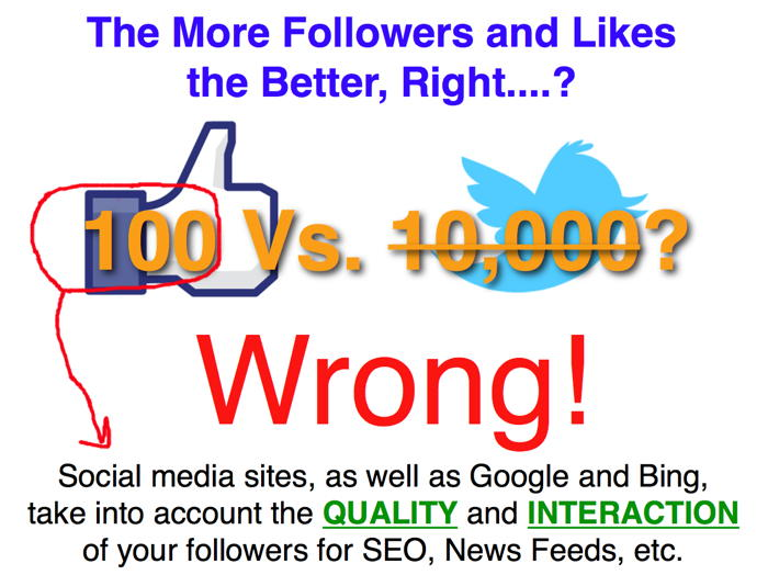 quality vs quantity social media infographic