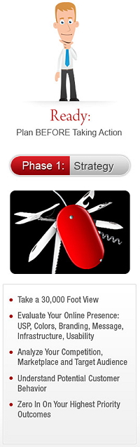 Phase 1: Plan Before Taking Action Graphic