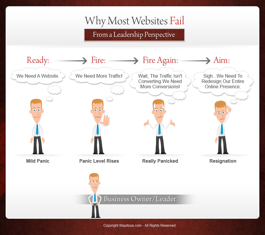 Why Most Websites Fail From A Leadership Perspective Graphic