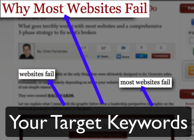 Example of Keyword Use In Content