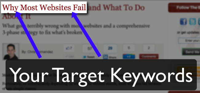Example of Target Keywords In A Title