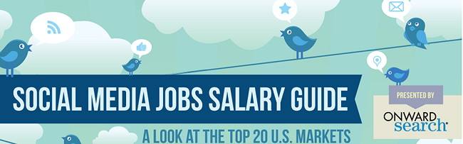 A Banner For Onward Search's Social Media Salary Guide
